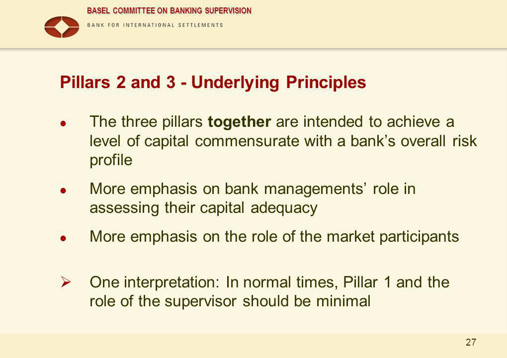Pillars 2 and 3 - Underlying Principles