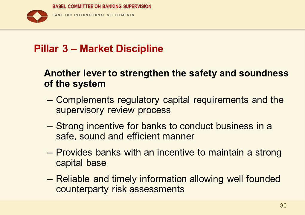Pillar 3 – Market Discipline