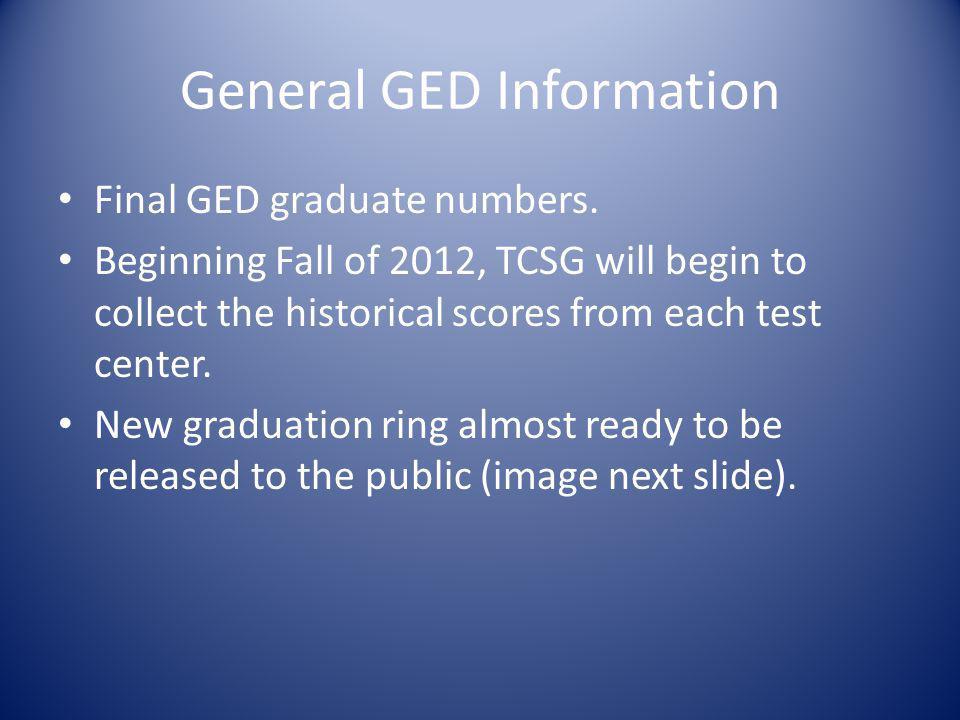 General GED Information