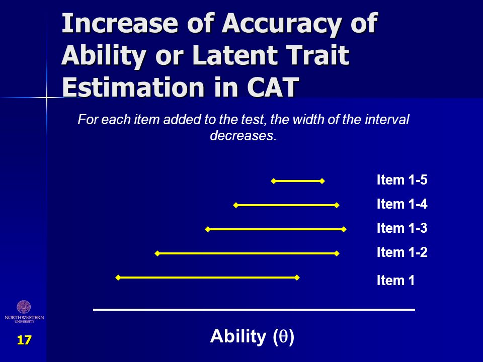 Increase of Accuracy of Ability or Latent Trait Estimation in CAT