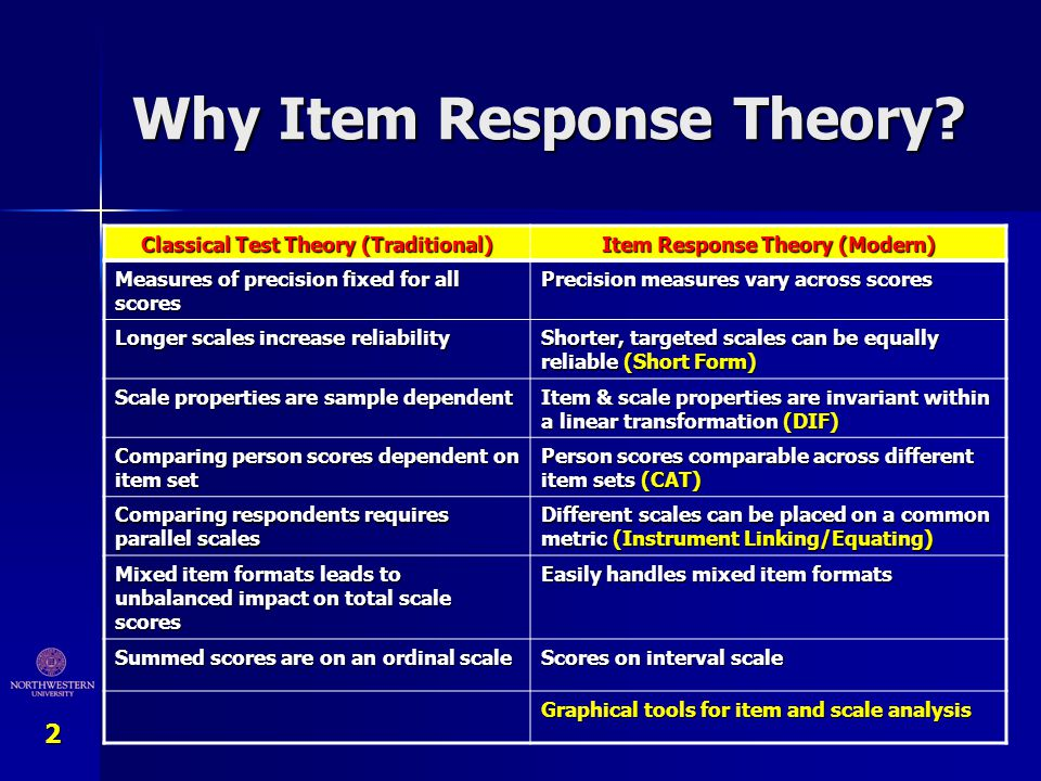 Why Item Response Theory