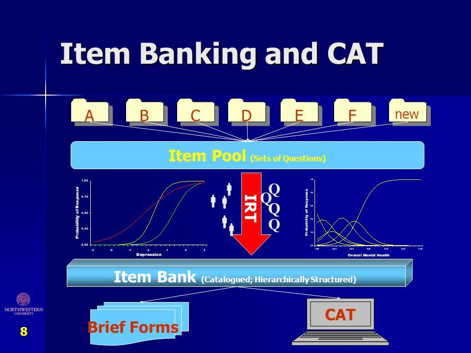 Item Banking and CAT A B C D E F Item Pool (Sets of Questions) IRT  Q