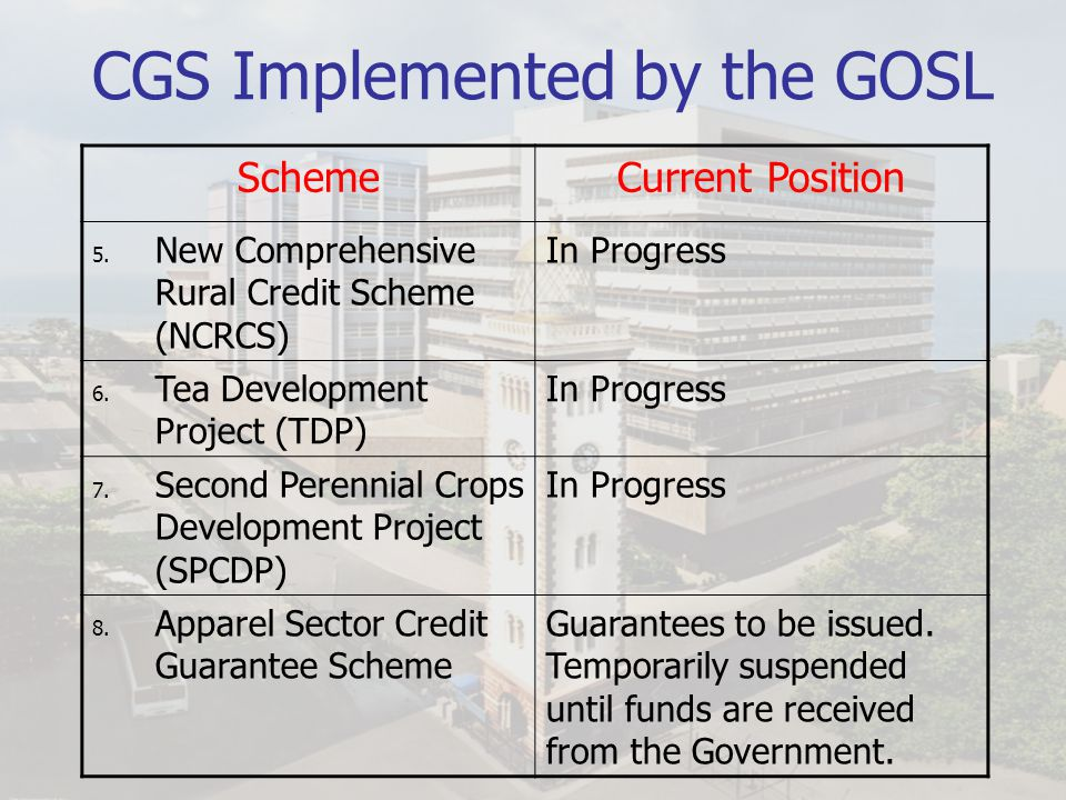 CGS Implemented by the GOSL