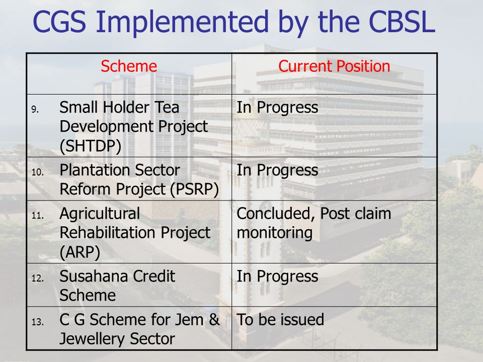 CGS Implemented by the CBSL