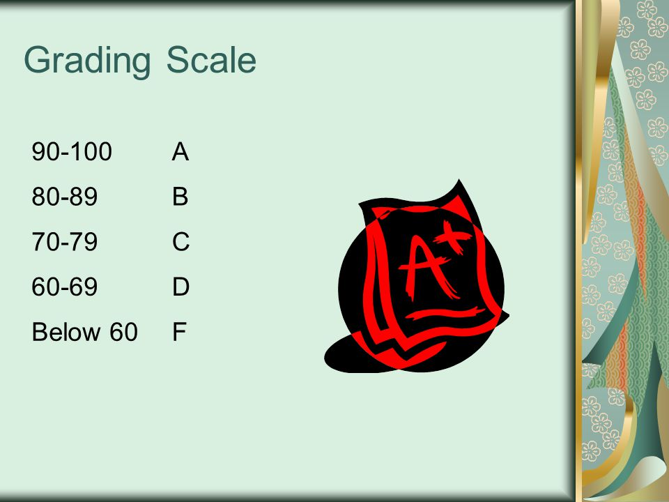Grading Scale 90-100 A 80-89 B 70-79 C 60-69 D Below 60 F