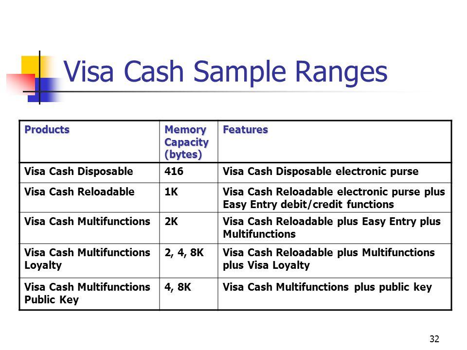 Visa Cash Sample Ranges