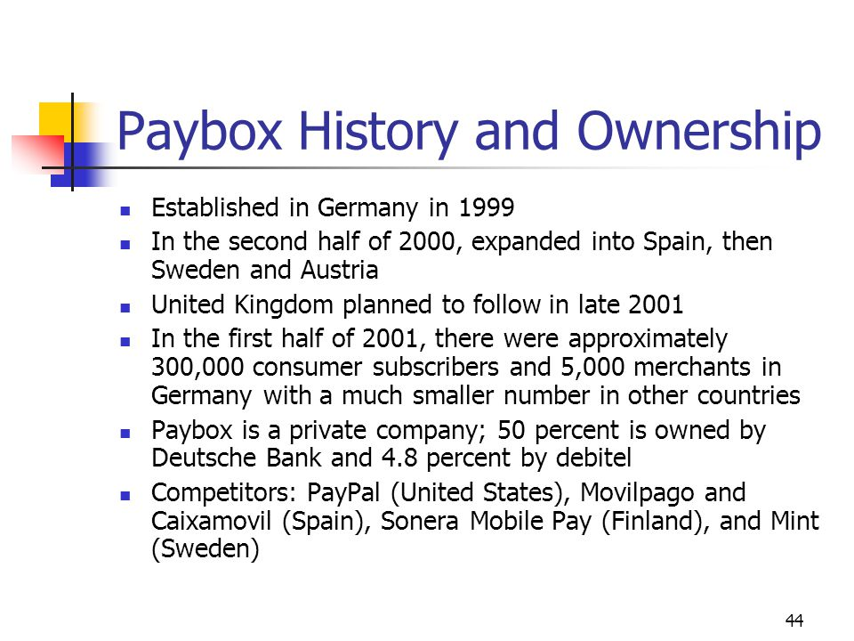 Paybox History and Ownership