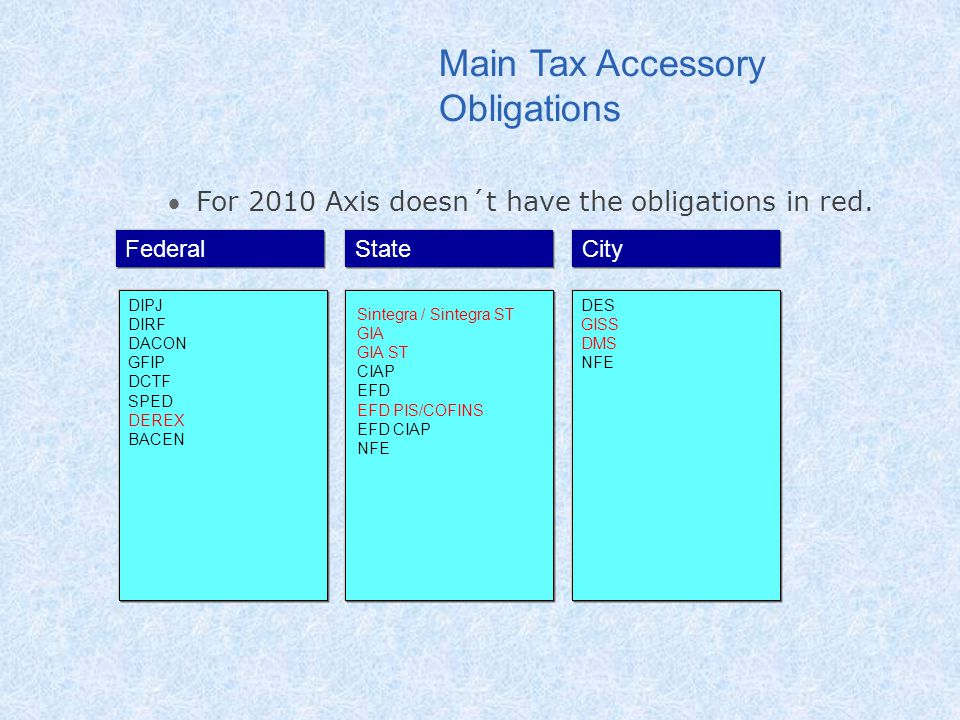 Main Tax Accessory Obligations