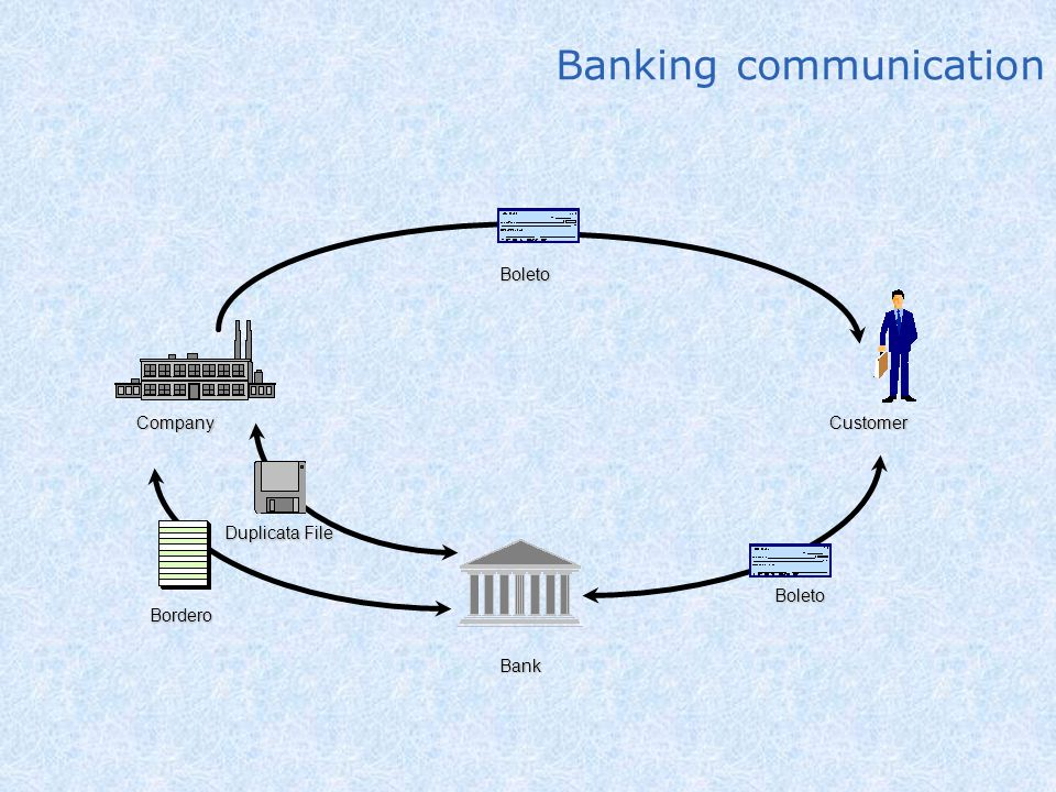 Banking communication