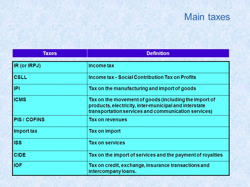 Main taxes Taxes Definition IR (or IRPJ) Income tax CSLL