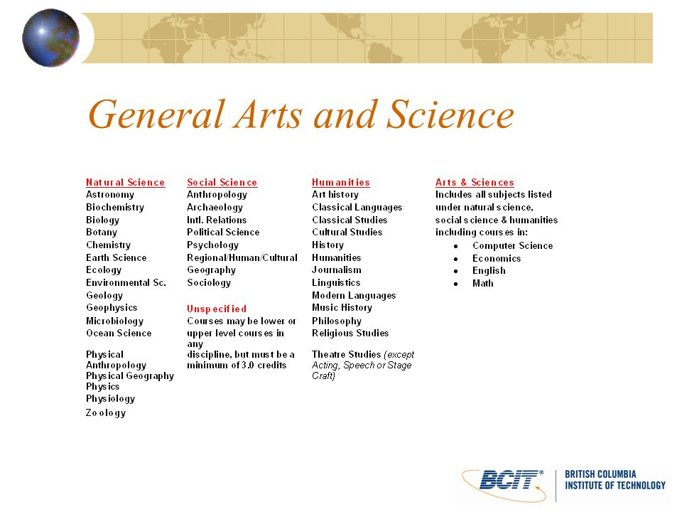 General Arts and Science