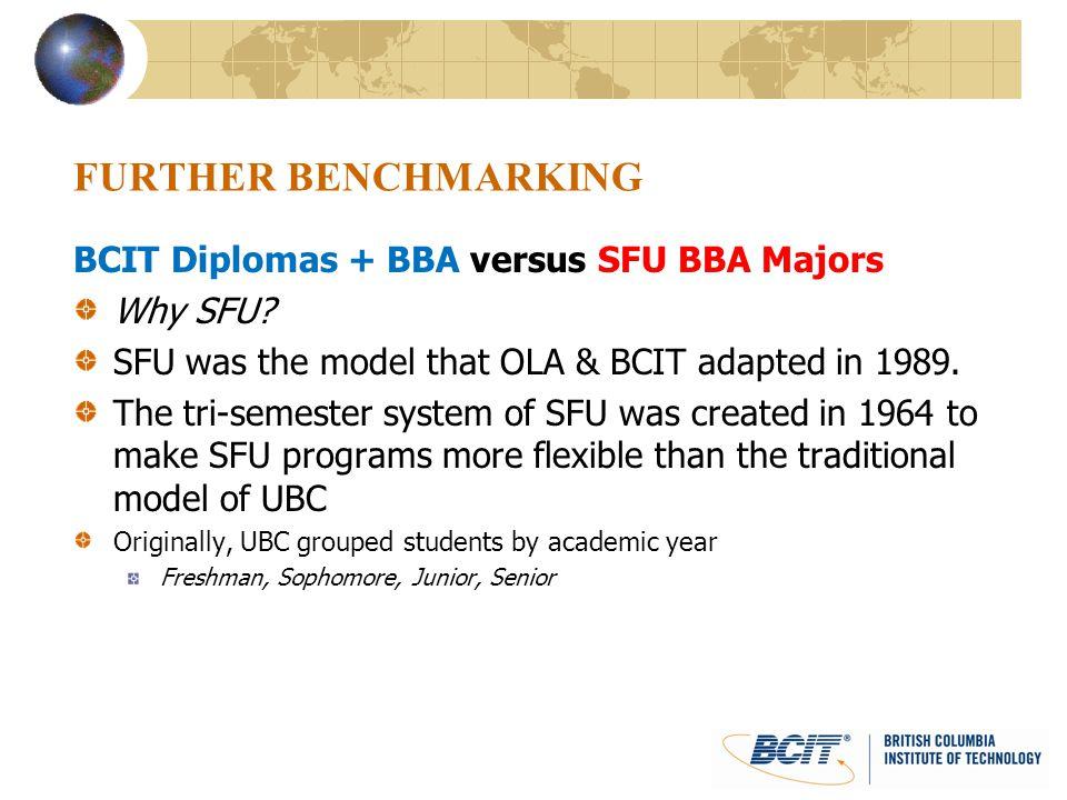 FURTHER BENCHMARKING BCIT Diplomas + BBA versus SFU BBA Majors
