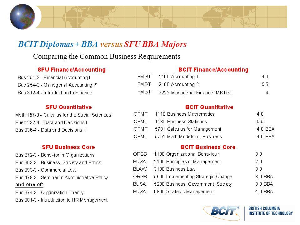 BCIT Diplomas + BBA versus SFU BBA Majors