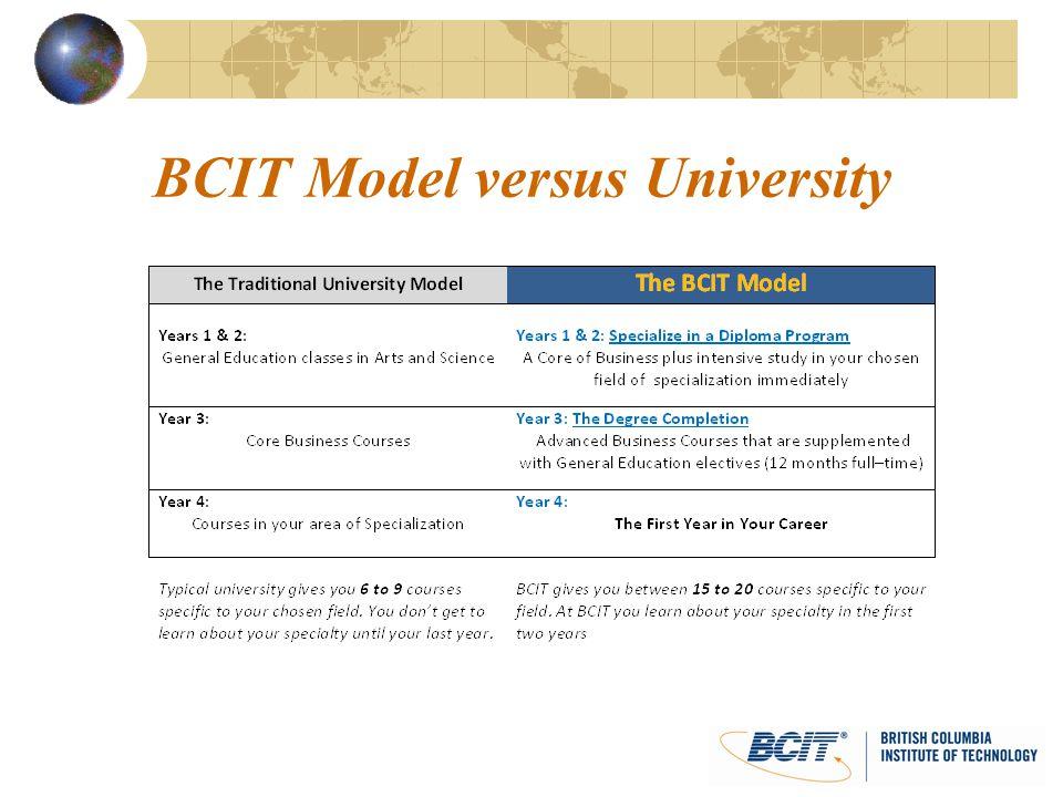 BCIT Model versus University