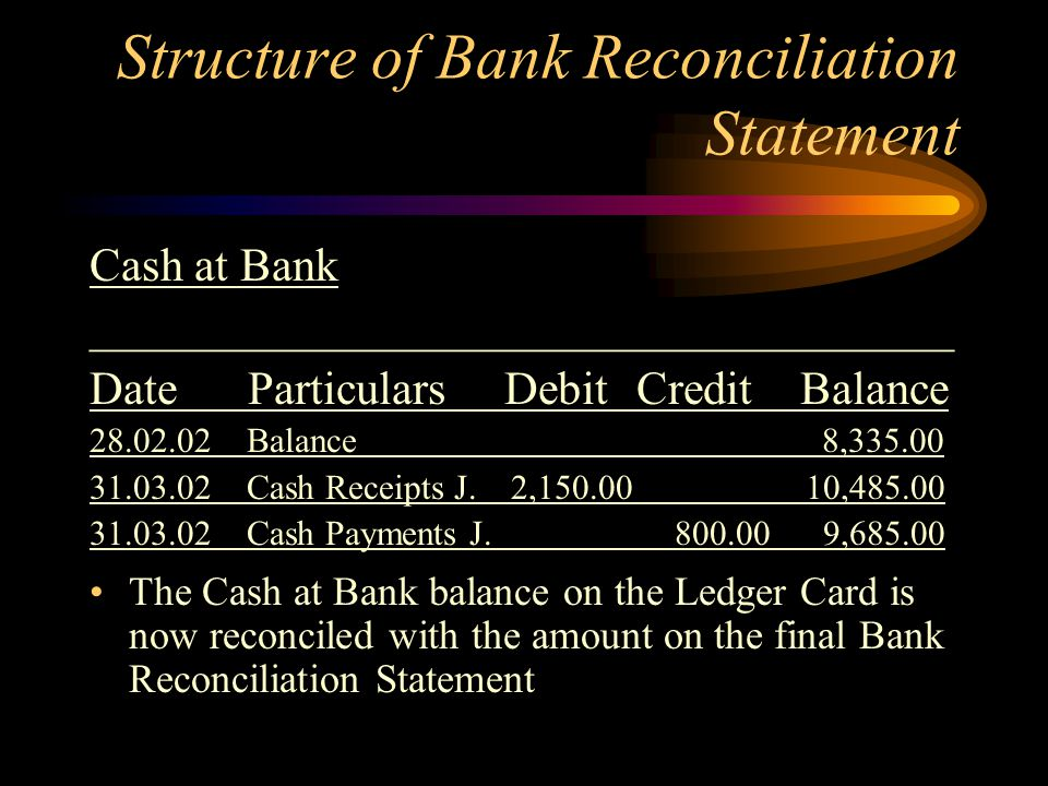 Structure of Bank Reconciliation Statement