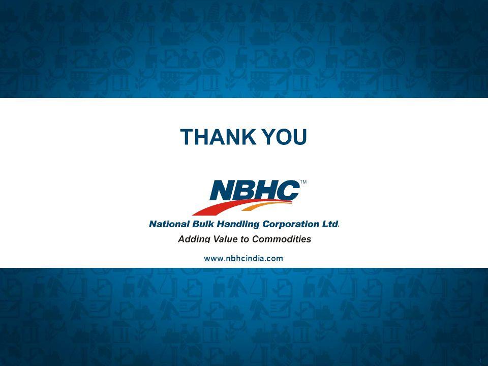 THANK YOU www.nbhcindia.com 1010