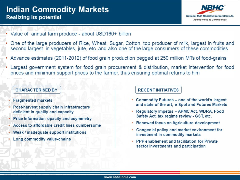 Indian Commodity Markets Realizing its potential