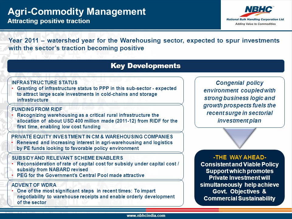 Agri-Commodity Management Attracting positive traction