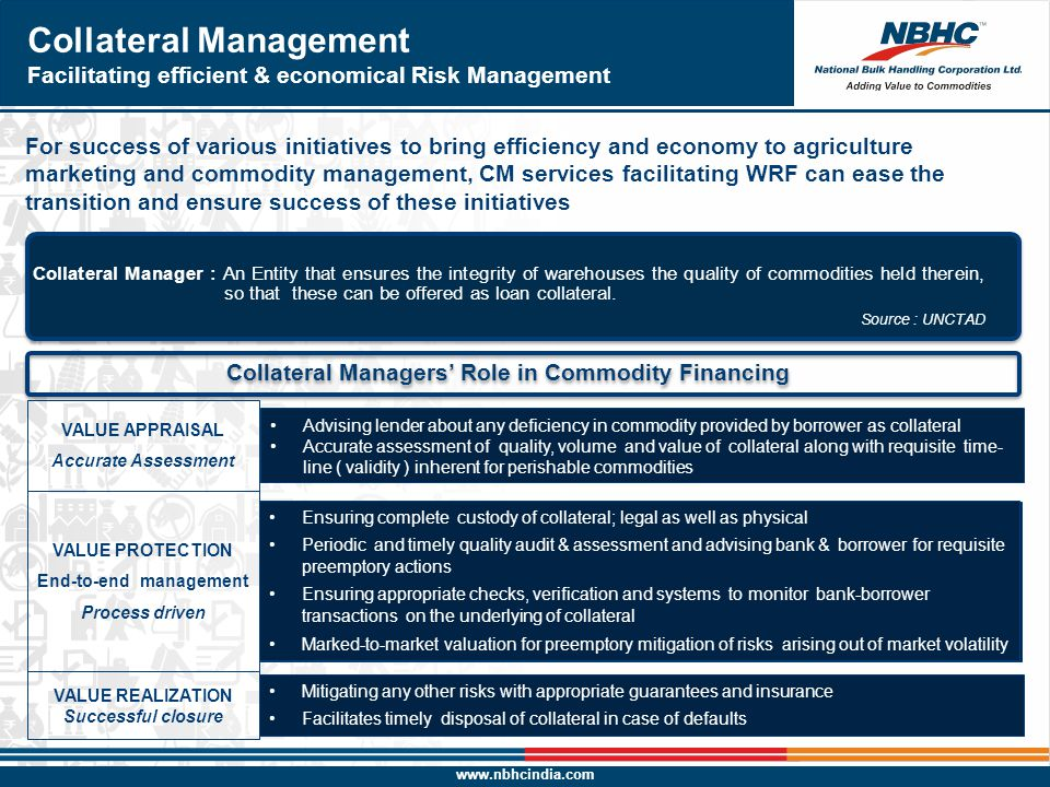 Collateral Managers' Role in Commodity Financing