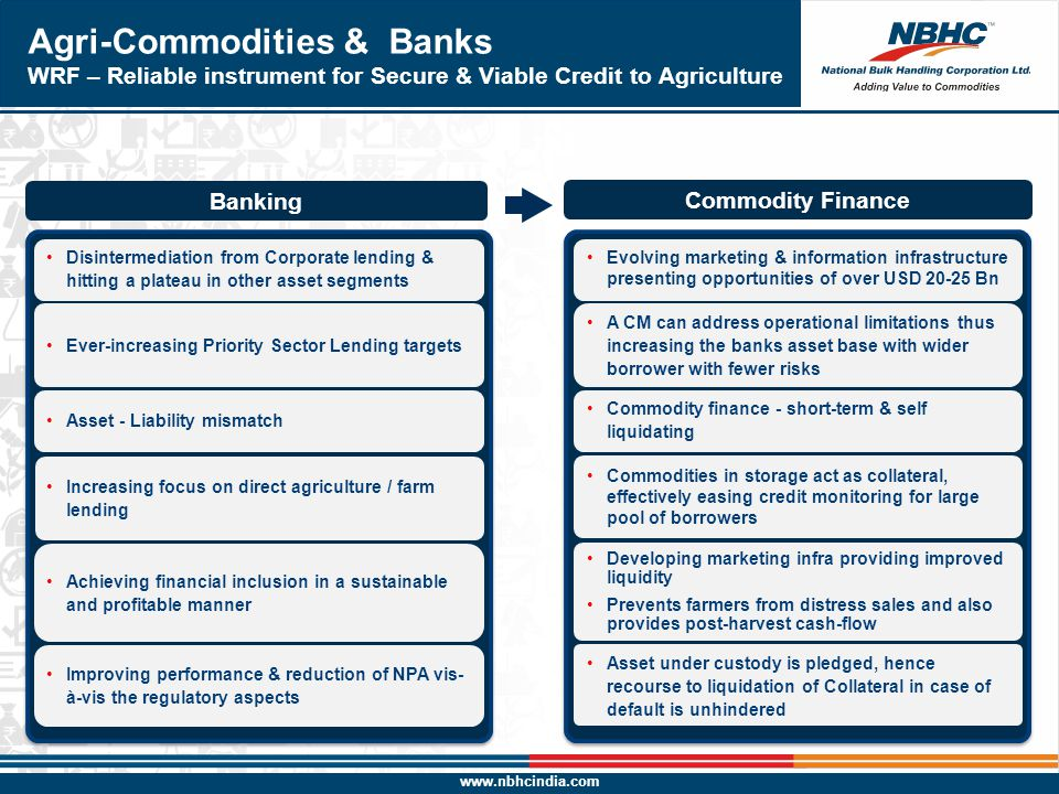 1 April 2017 Agri-Commodities & Banks WRF – Reliable instrument for Secure & Viable Credit to Agriculture.