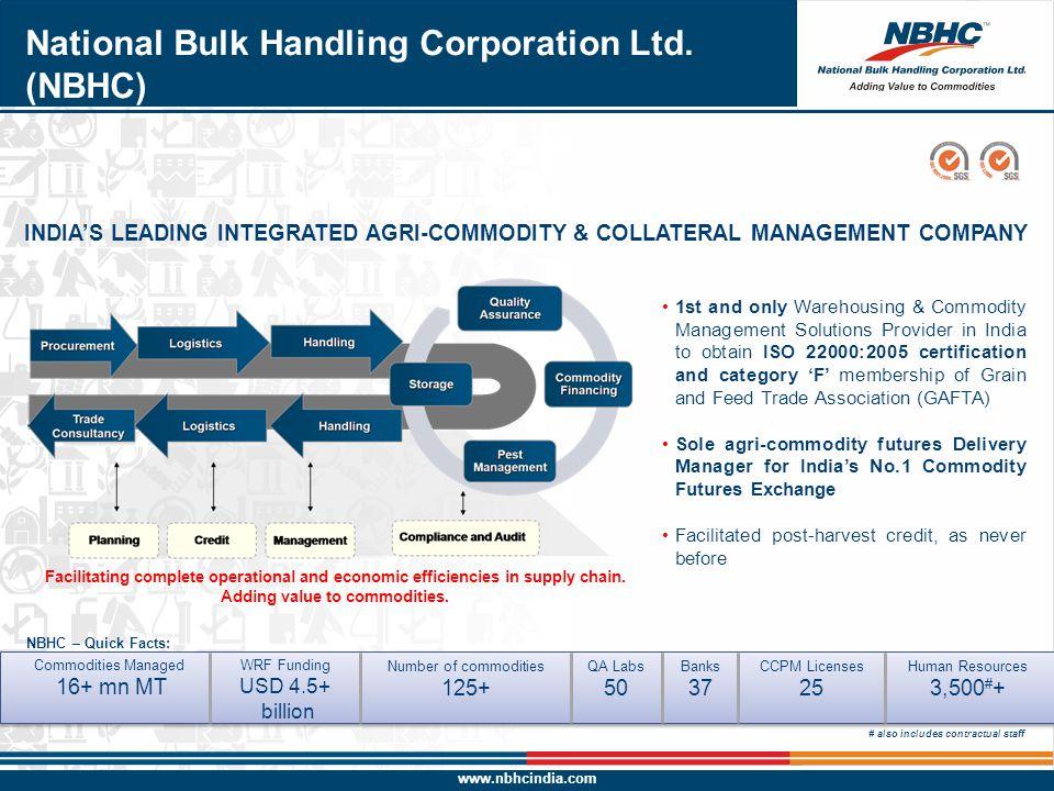 National Bulk Handling Corporation Ltd. (NBHC)