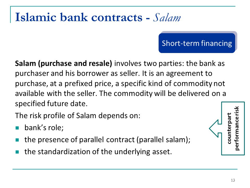 Islamic bank contracts - Salam