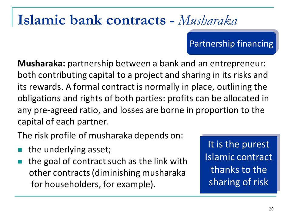 Islamic bank contracts - Musharaka