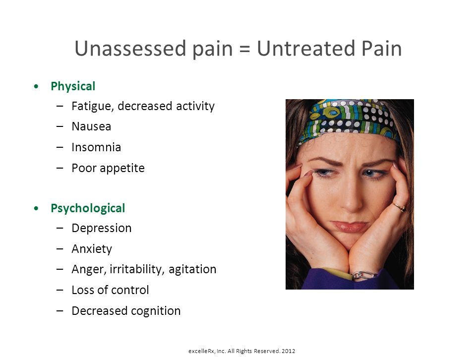 Unassessed pain = Untreated Pain