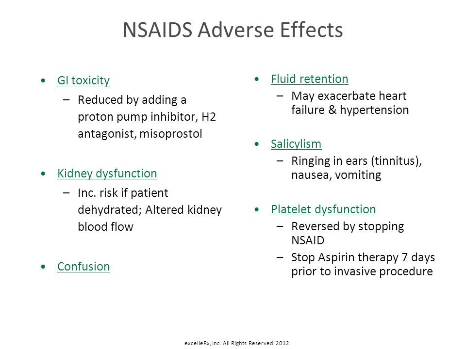 NSAIDS Adverse Effects