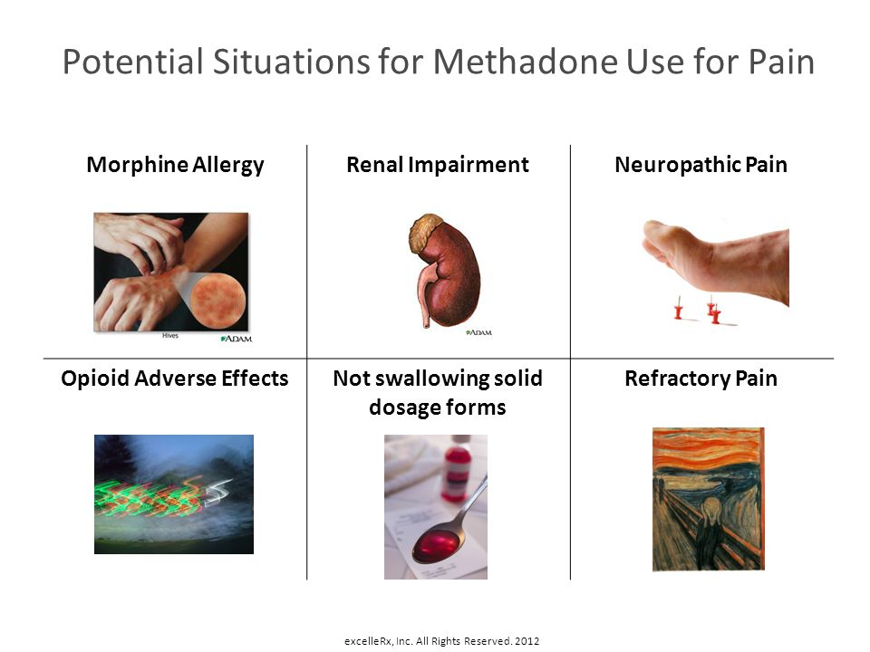Potential Situations for Methadone Use for Pain