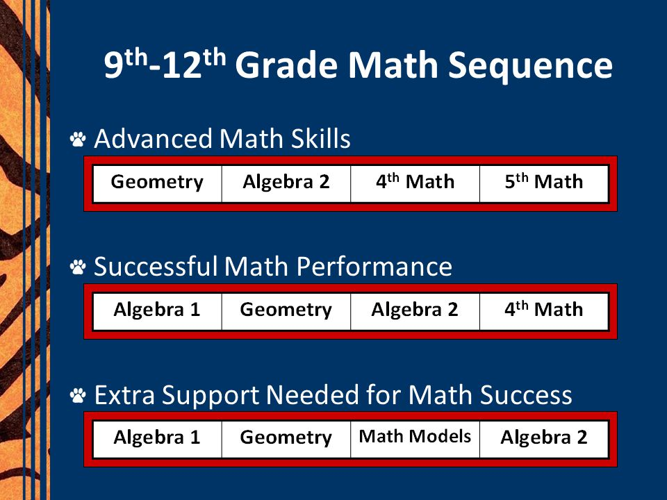 9th-12th Grade Math Sequence