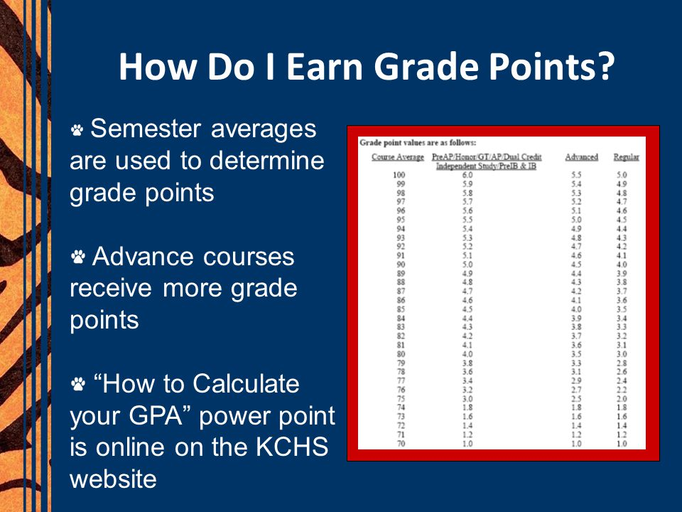 How Do I Earn Grade Points