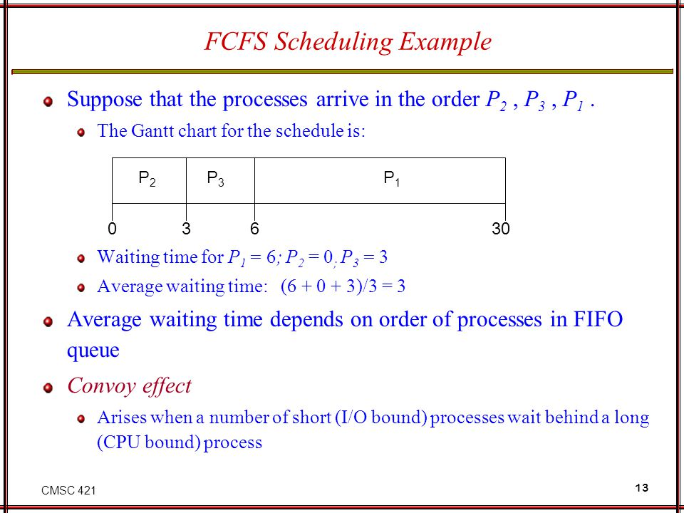 FCFS Scheduling Example