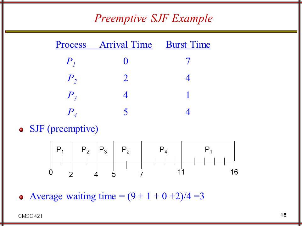 Preemptive SJF Example