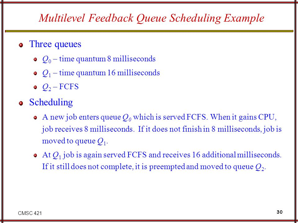 Multilevel Feedback Queue Scheduling Example