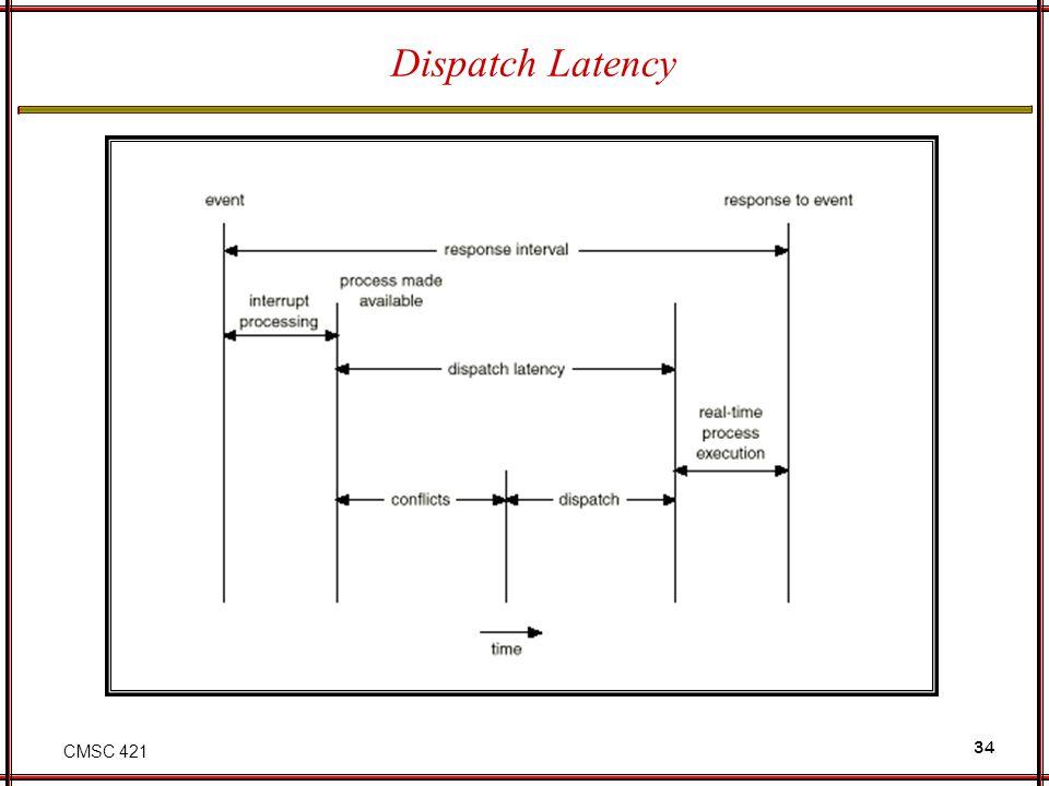 Dispatch Latency
