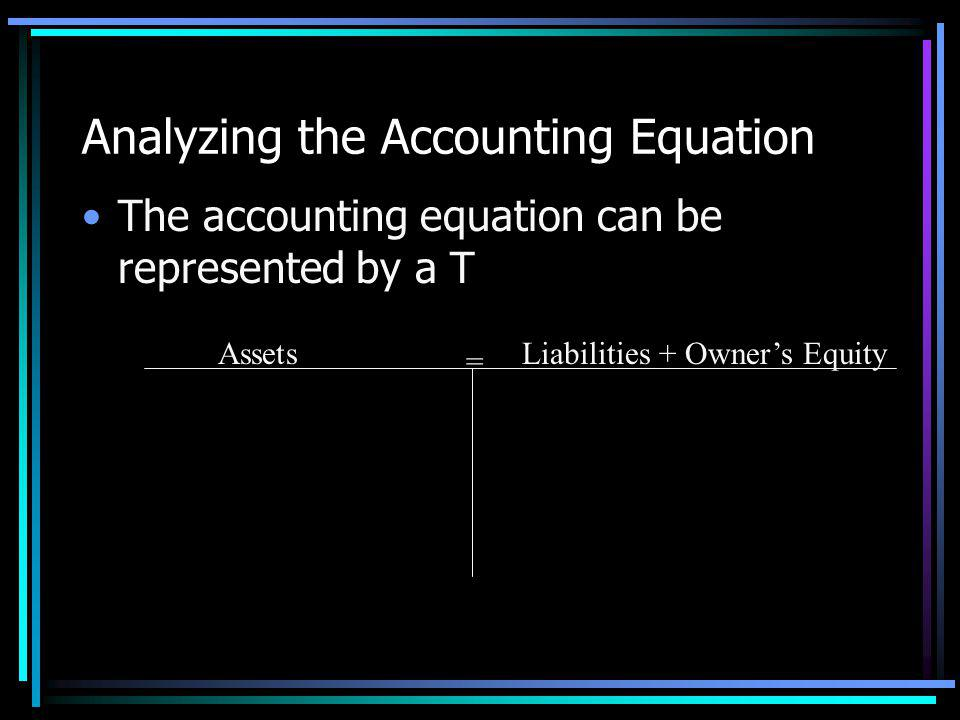 Analyzing the Accounting Equation