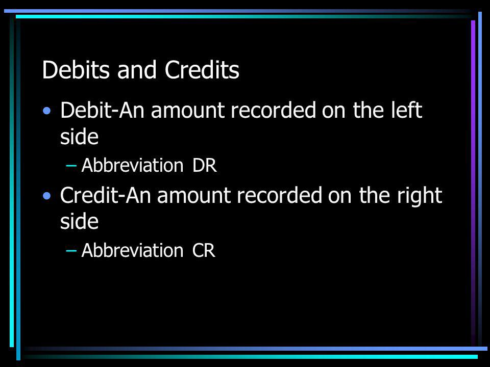 Debits and Credits Debit-An amount recorded on the left side