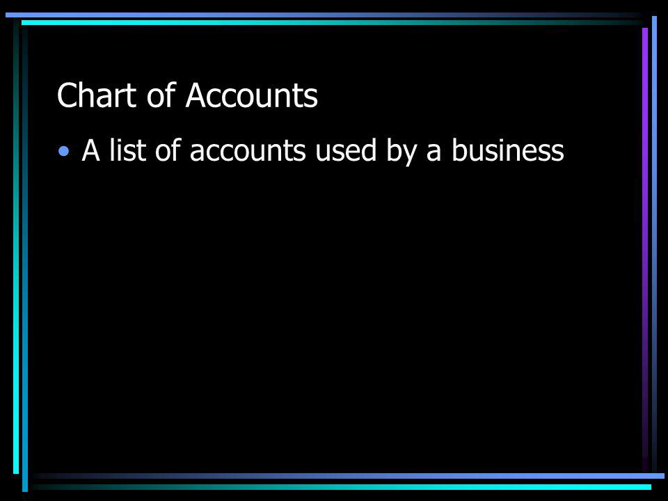 Chart of Accounts A list of accounts used by a business