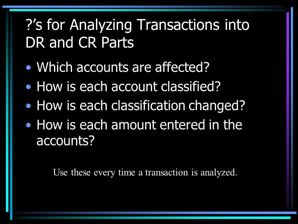 's for Analyzing Transactions into DR and CR Parts