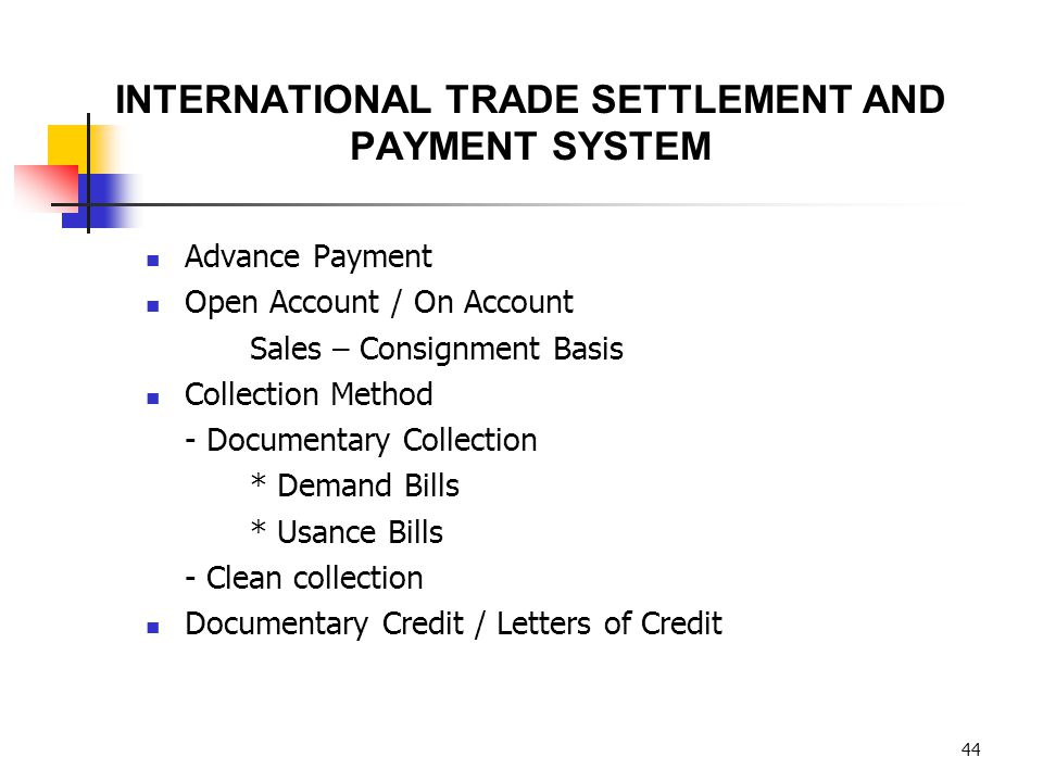 INTERNATIONAL TRADE SETTLEMENT AND PAYMENT SYSTEM