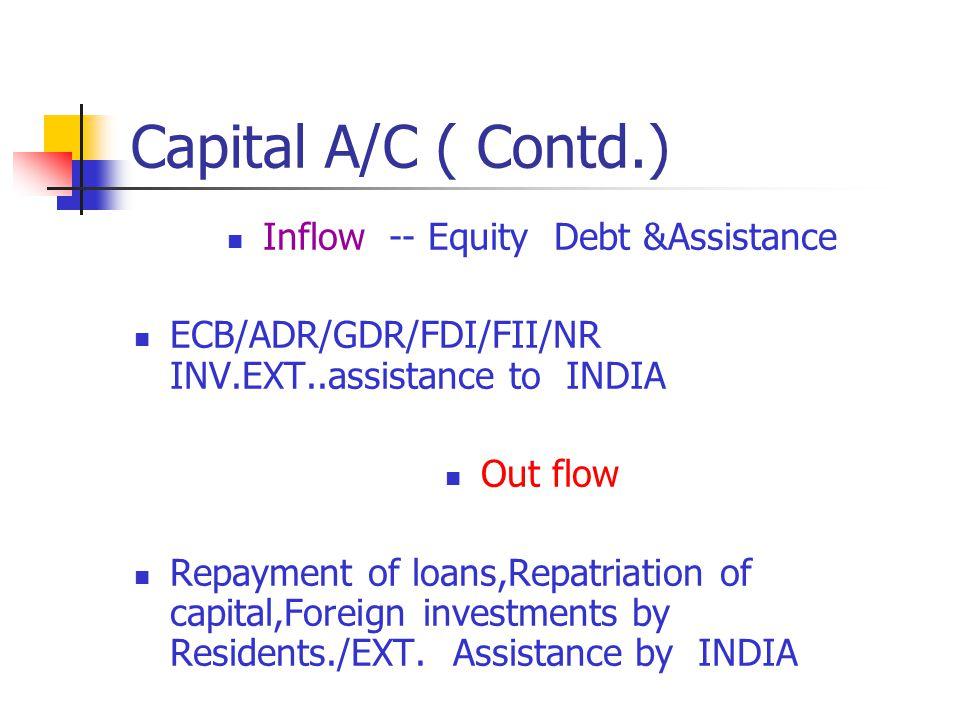 Inflow -- Equity Debt &Assistance