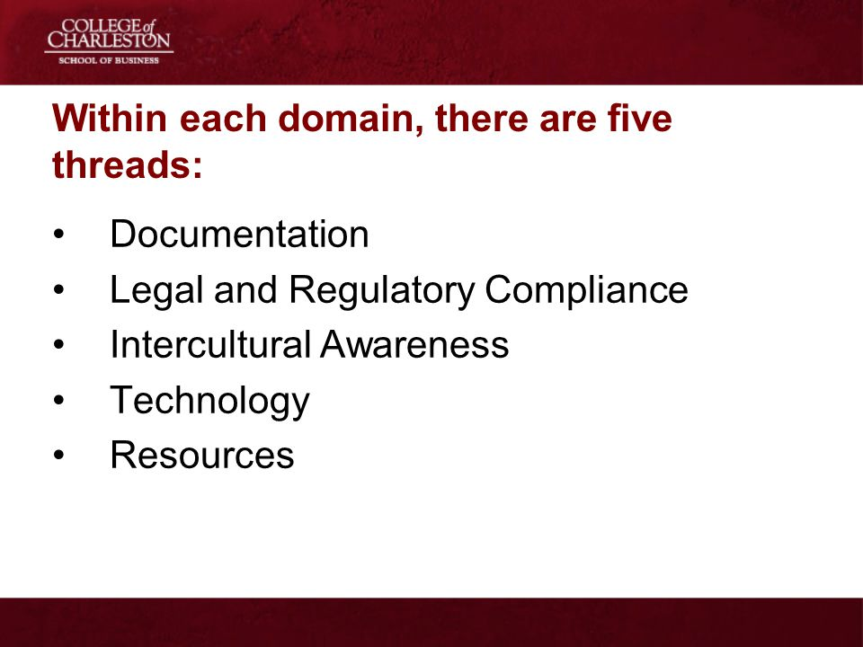 Within each domain, there are five threads: