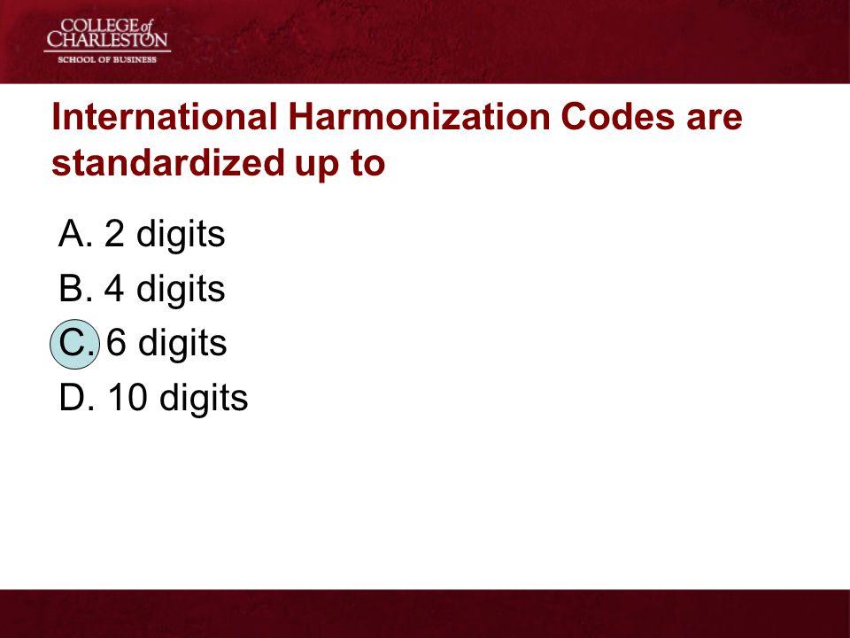 International Harmonization Codes are standardized up to