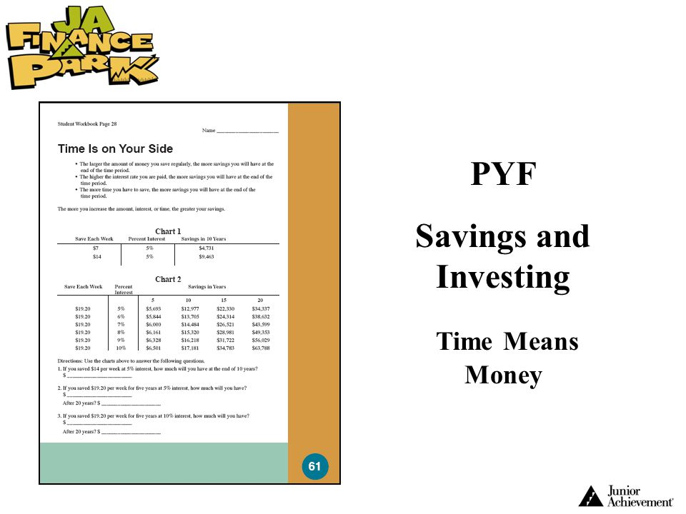 PYF Savings and Investing Time Means Money