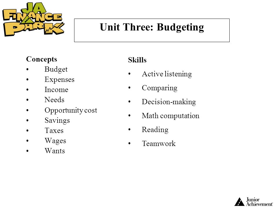 Unit Three: Budgeting Concepts Budget Expenses Income Needs