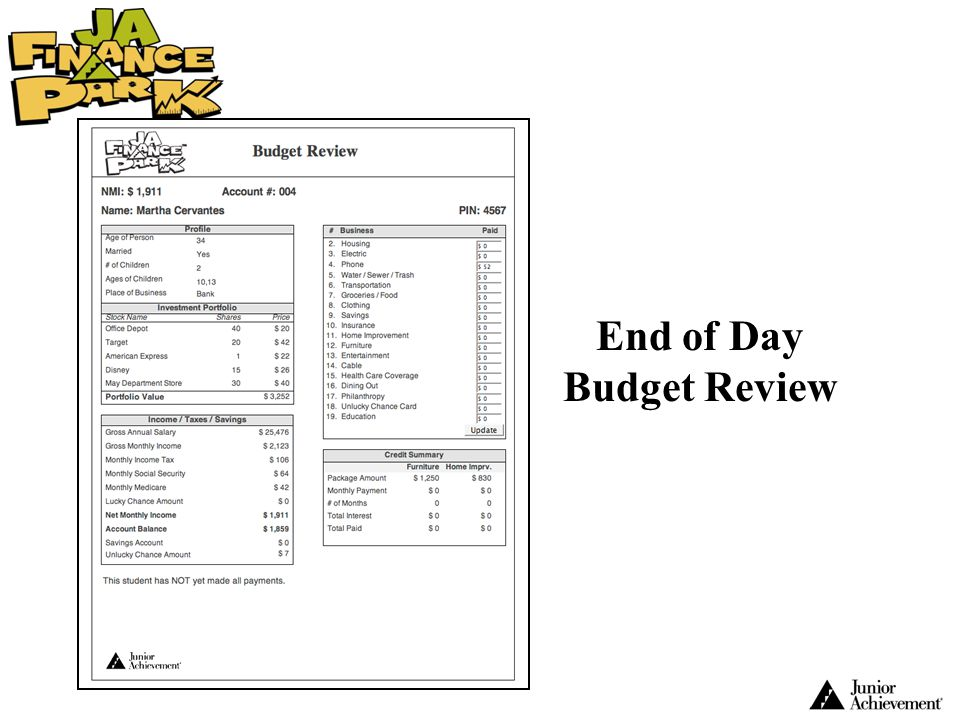 End of Day Budget Review