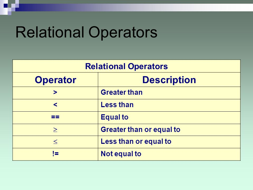 Relational Operators Operator Description Relational Operators >