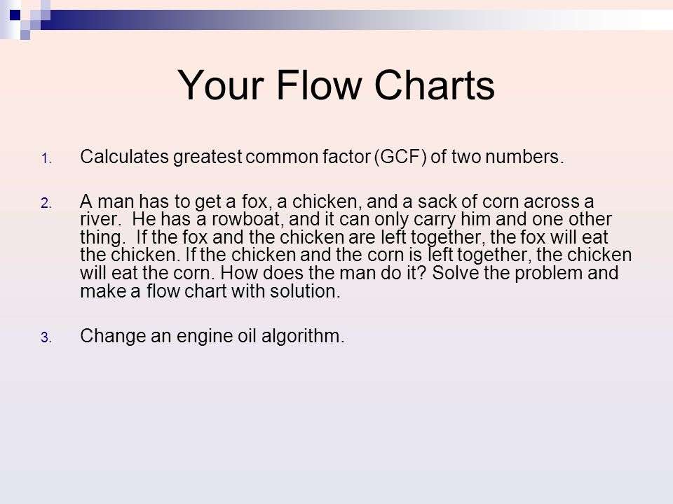Your Flow Charts Calculates greatest common factor (GCF) of two numbers.