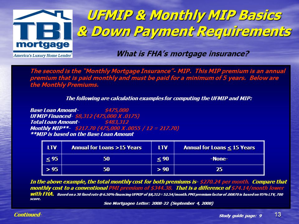 UFMIP & Monthly MIP Basics & Down Payment Requirements